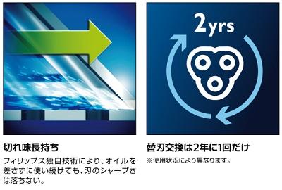 フィリップス シェーバー 5000シリーズ s5076/06口コミ評判とレビュー